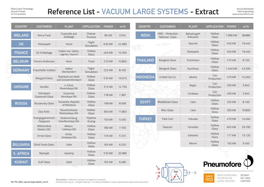 large_system