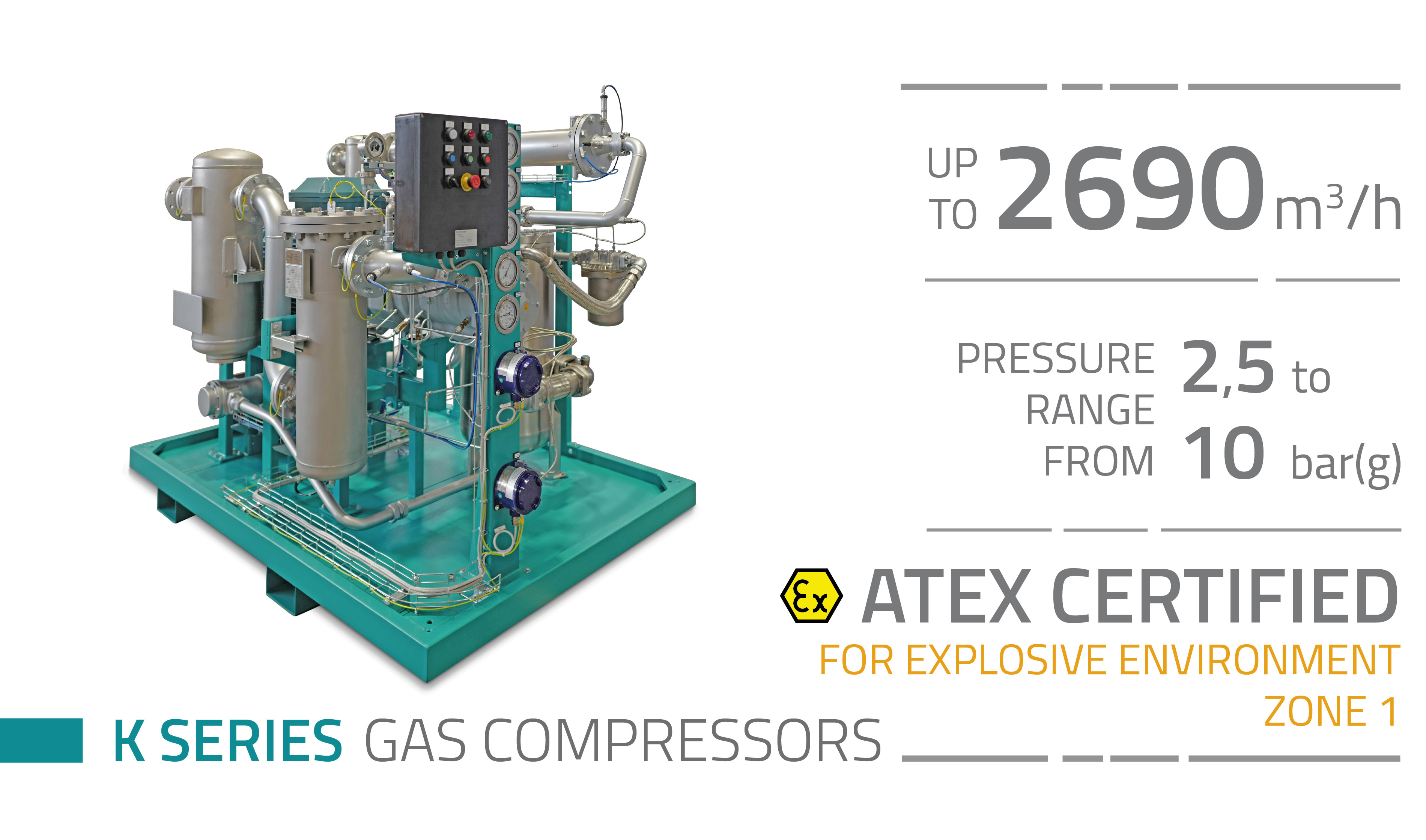 Pneumofore launches the Atex K Series Gas Compressors