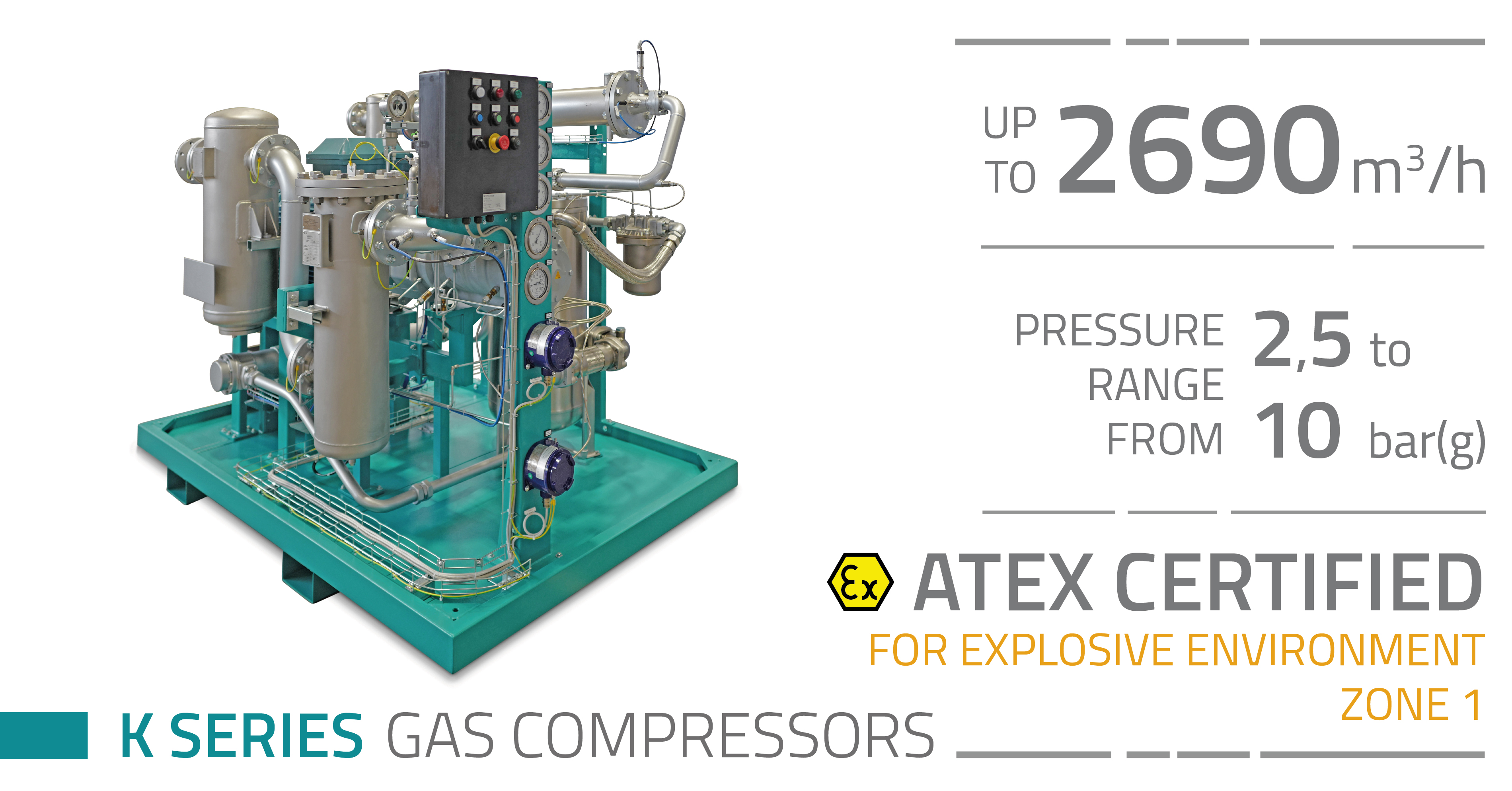 Pneumofore Rotary Vane Gas Compressors - K Series