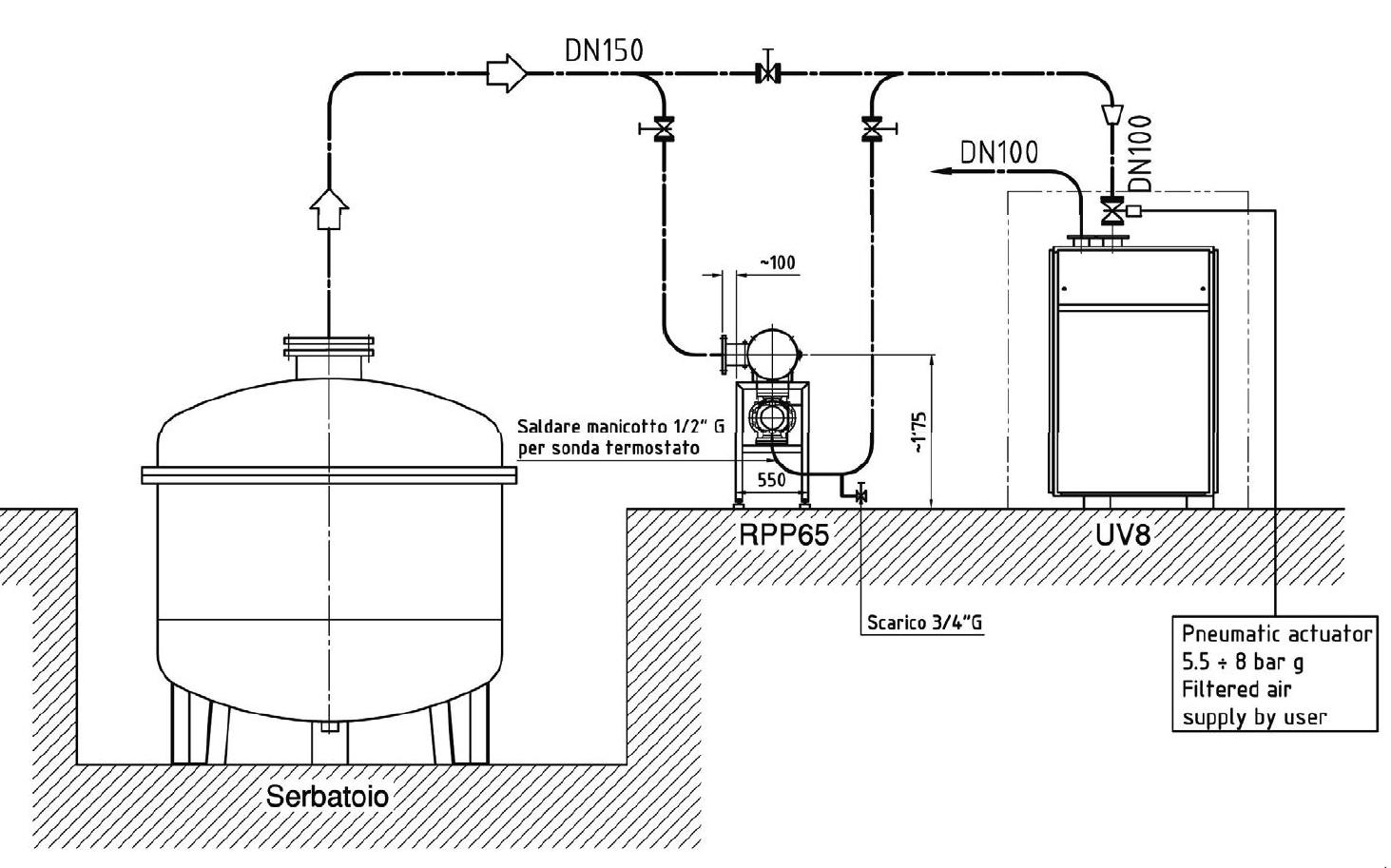 Pneumofore Rotary Vane Vacuum System