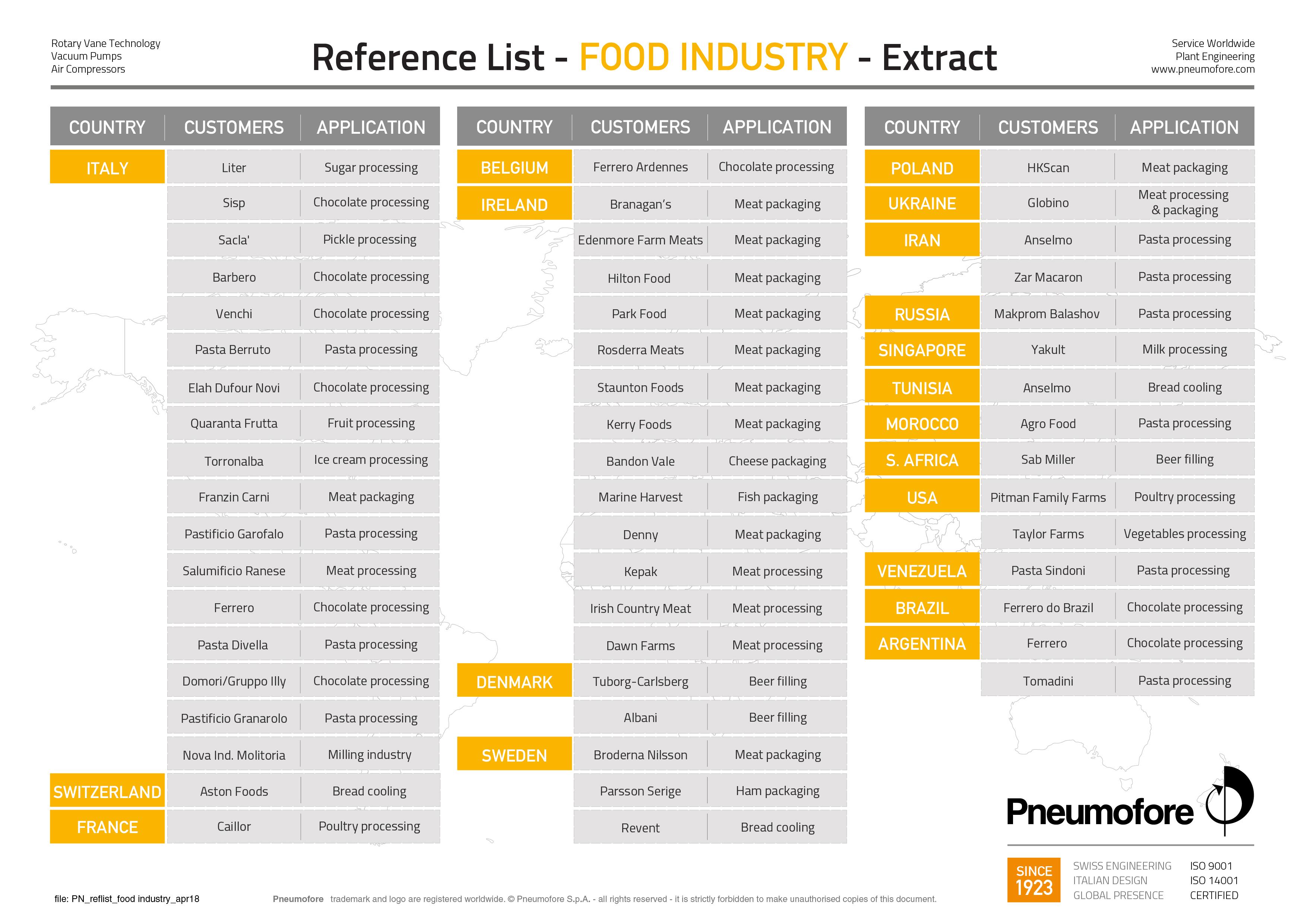 Pneumofore Worldwide Food - 2018