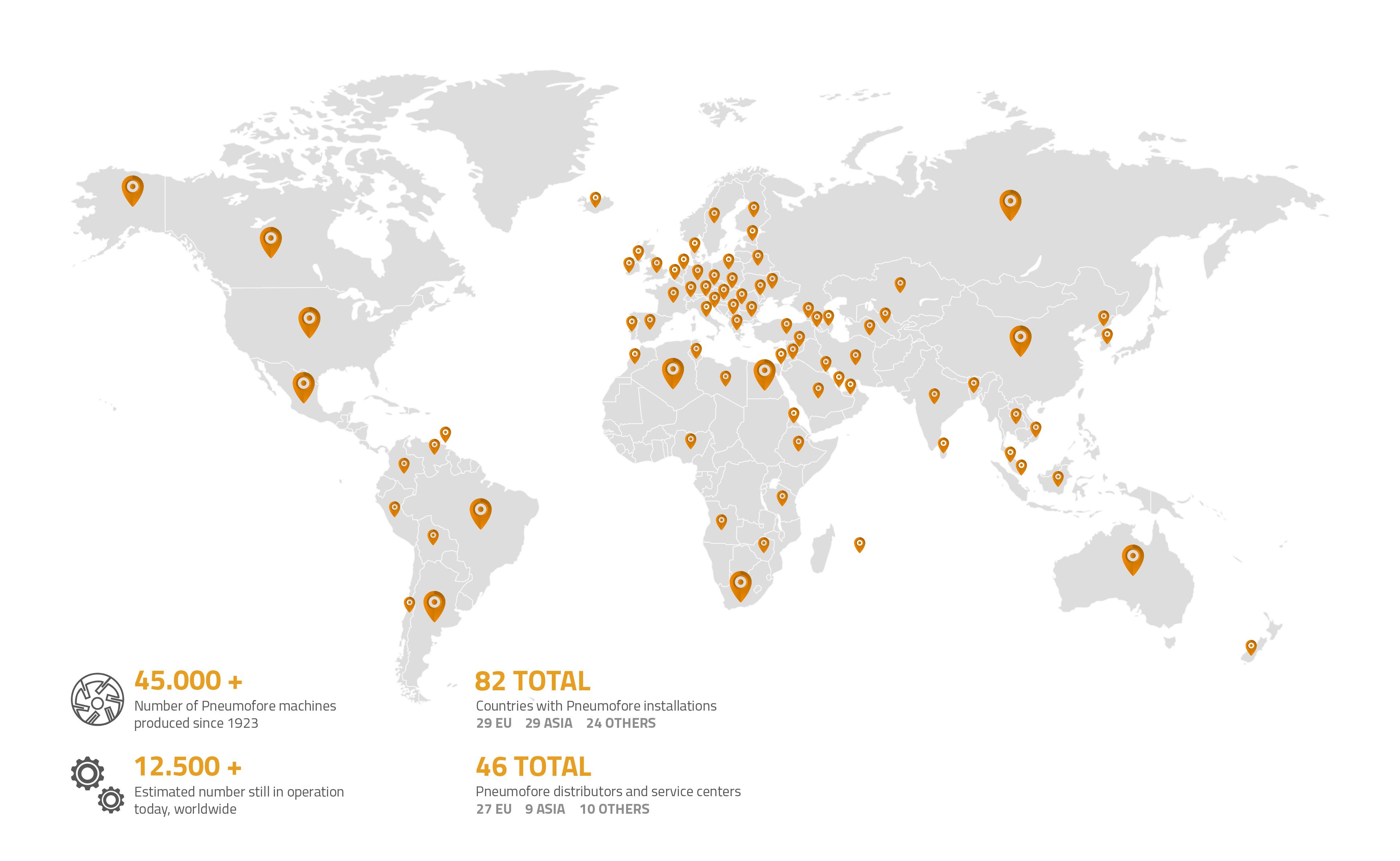 Pneumofore Worldwide - 2021